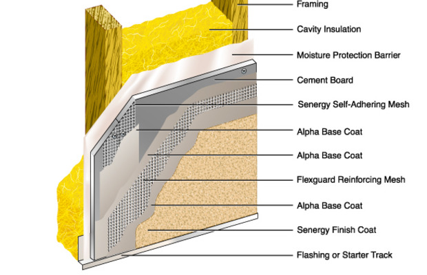Cement Stucco Systems : Cbs basf sustainable construction north america