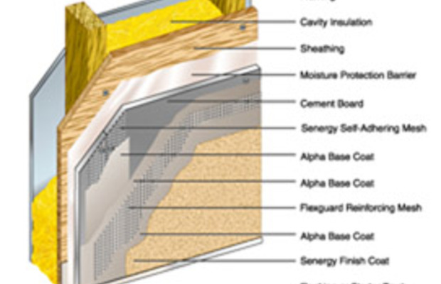 Exterior Stucco Wall Construction Wall Flashing Details