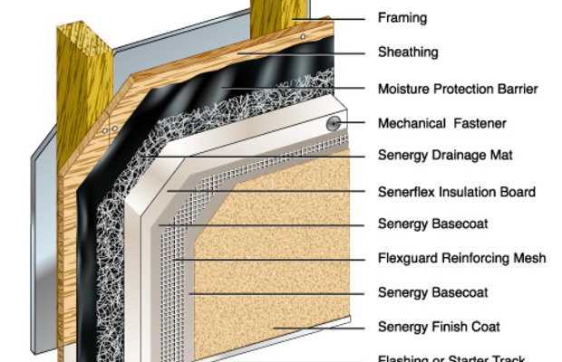 Senturion Iii Basf Sustainable Construction North America